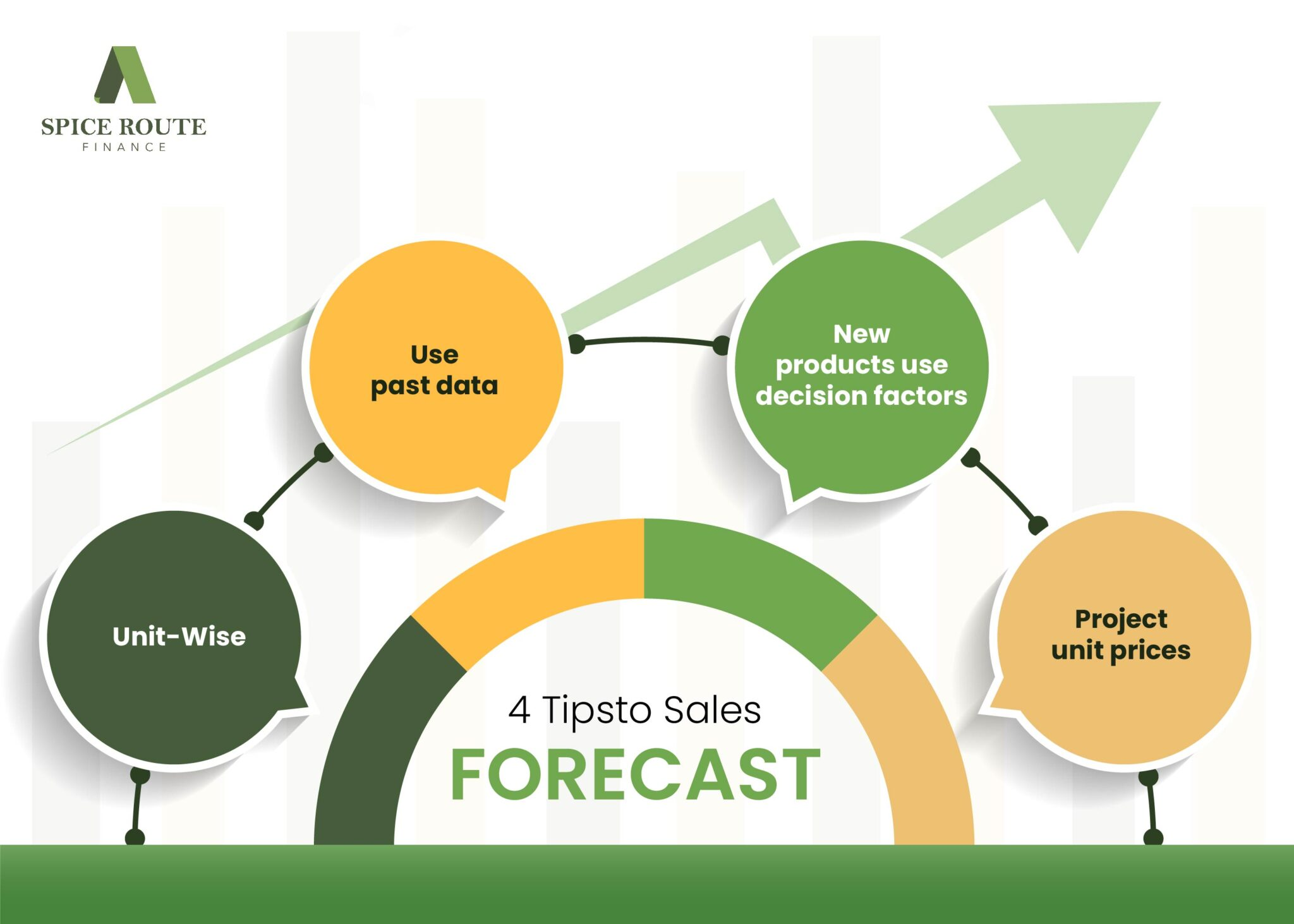4 Tips To Create Sales Forecast Spice Route Finance